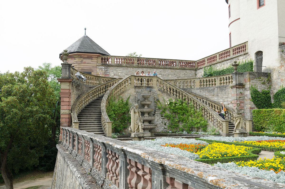 Княжеский сад Фюрстенгартен в Мариенберге